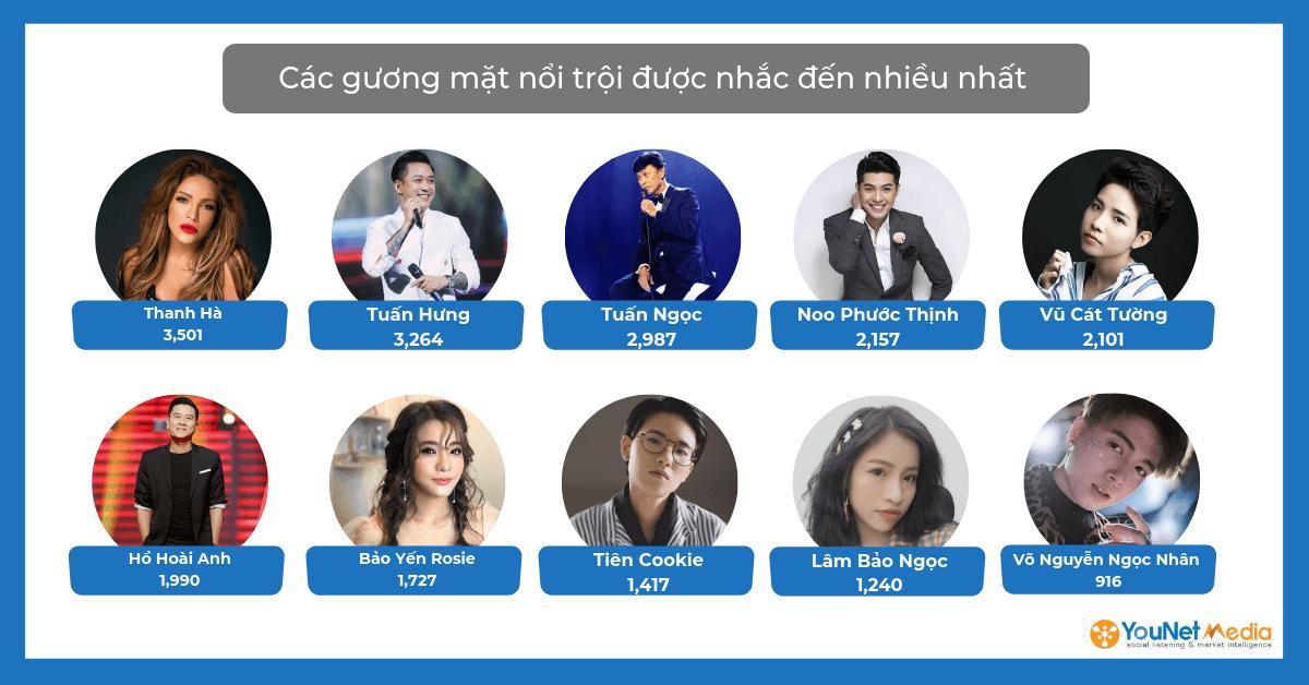 Gameshow Top 5: Giọng hát Việt - The Voice 2019