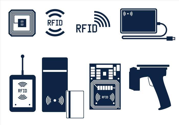 Ứng dụng tiêu biểu của công nghệ RFID